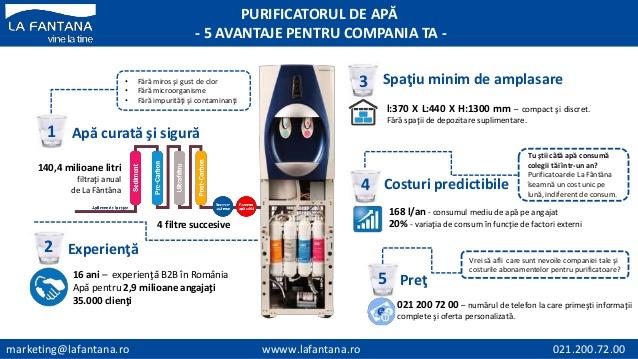 Purificatorul de apa - 5 avantaje pentru companiile care cumpara apa pentru angajati